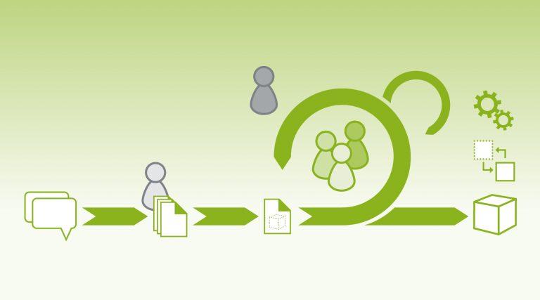 Grafik Agiles Projektmanagement mit Scrum